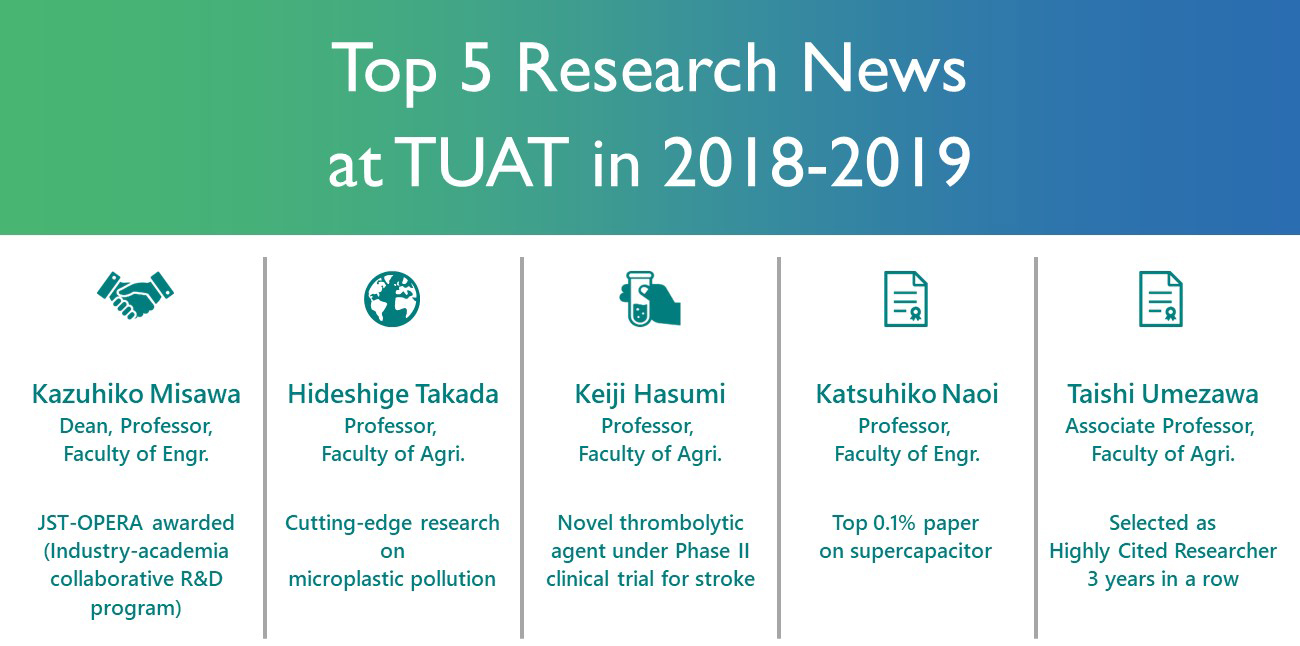 Top 5 Research News at TUAT in 2018-2019 | Tokyo University